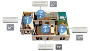 residential-split-system
